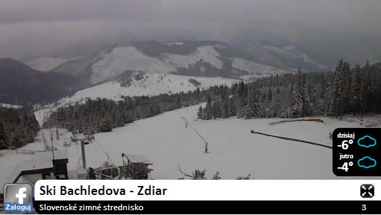 Ski Bachledova